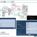 ウェブカメラ SSL